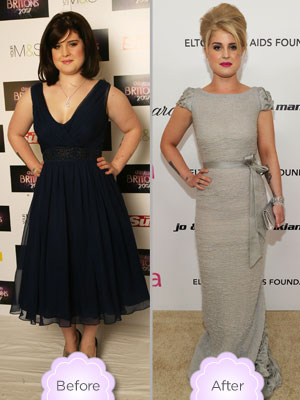 Celeb Diets: Before and After - Beauty RiotKelly Osbourne 2020 Diet