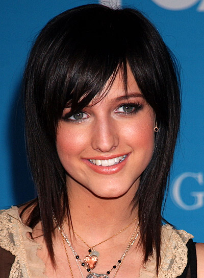 Ashlee Simpson Medium, Black, Shag Hairstyle